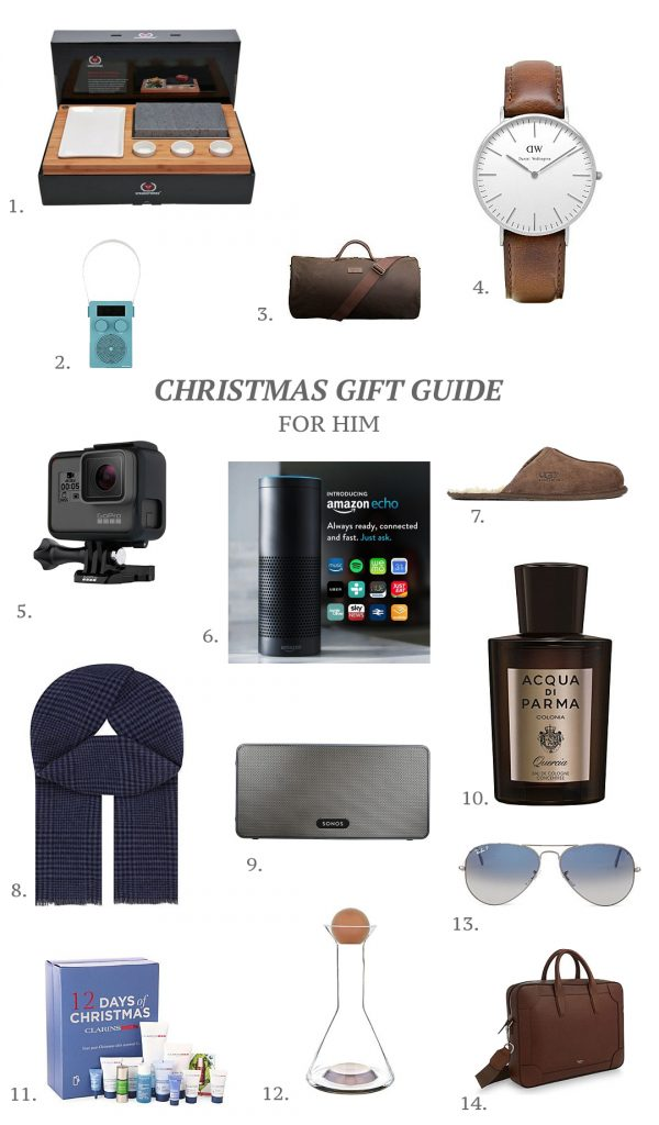 gift guide for him, christmas gift guide, gift ideas